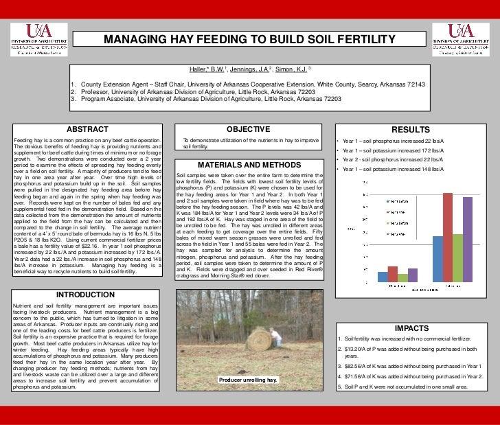 MANAGING HAY FEEDING TO BUILD SOIL FERTILITY                                                                             H...
