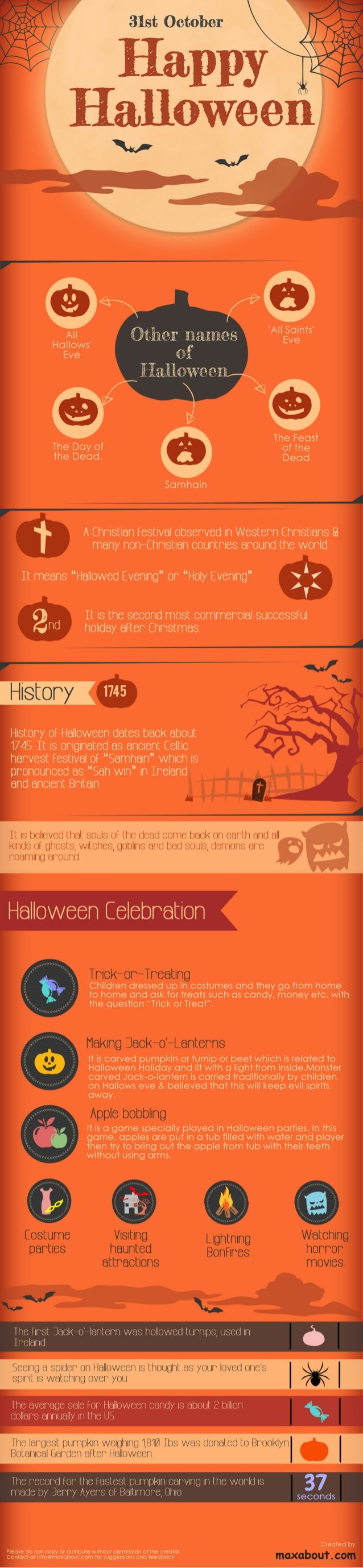 Interesting Facts About Halloween!