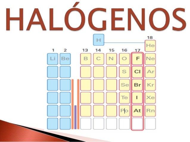 Comp halogenos los halgenos del griego formador de sales son los elementos qumicos que forman urtaz Choice Image