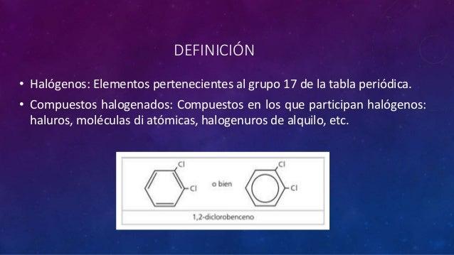 Halogenos definicin halgenos elementos pertenecientes al grupo 17 de la tabla peridica urtaz Images