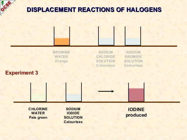 halogen reactions The reactions of halogens with hydrogen, phosphorus, sodium, iron(ii) ions, and sodium hydroxide solution.