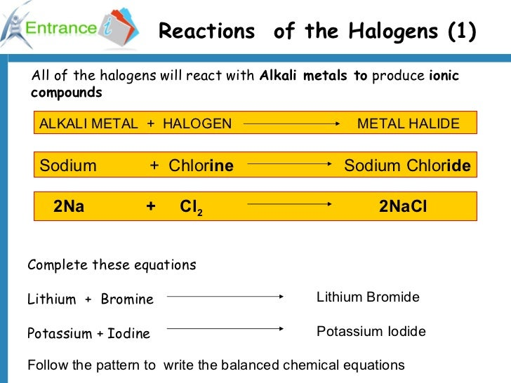 chlor alkali_Halogens ok1294990180