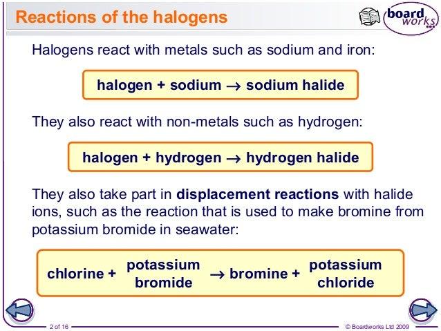 Physical Properties Of Salt Chemistry