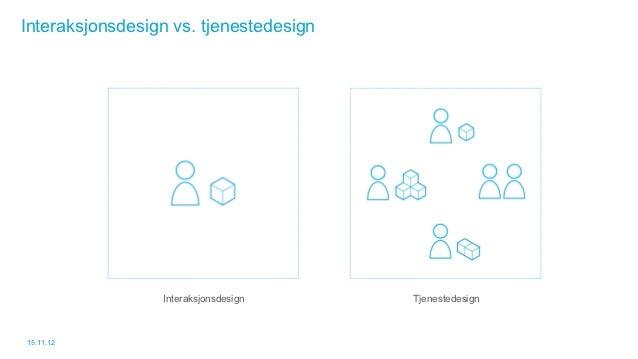 Interaksjonsdesign vs. tjenestedesign                 Interaksjonsdesign     Tjenestedesign15.11.12