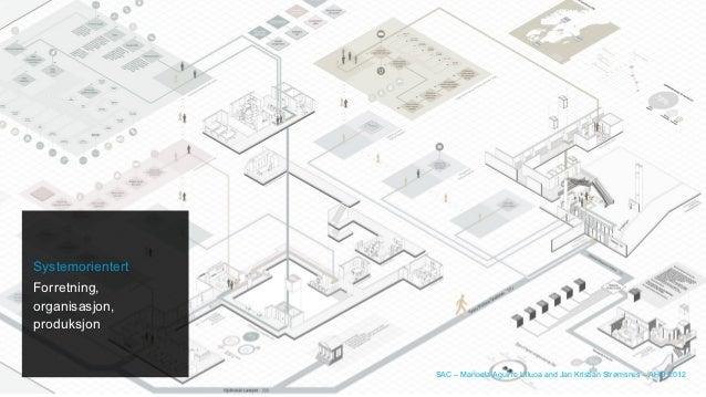 SystemorientertForretning,organisasjon,produksjon                  SAC – Manuela Aguirre Ulluoa and Jan Kristian Strømsnes...