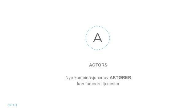 A                     ACTORS           Nye kombinasjoner av AKTØRER                kan forbedre tjenester15.11.12
