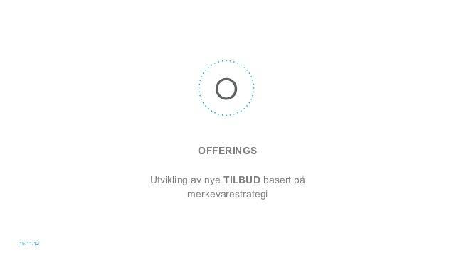 O                     OFFERINGS           Utvikling av nye TILBUD basert på                    merkevarestrategi15.11.12