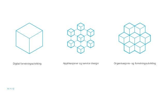 Digital forretningsutvikling   Applikasjoner og service design   Organisasjons- og forretningsutvikling15.11.12
