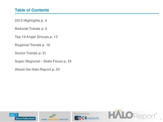 Halo Report 2012 Year in Review Slide 2