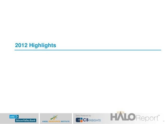 Halo Report 2012 Year in Review Slide 3