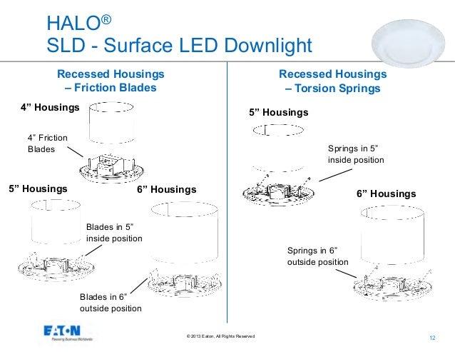 11; 12. HALO® SLD ...  sc 1 st  SlideShare & Eatonu0027s Cooper Lighting Business: Halo Surface LED Downlight Series Ou2026 azcodes.com