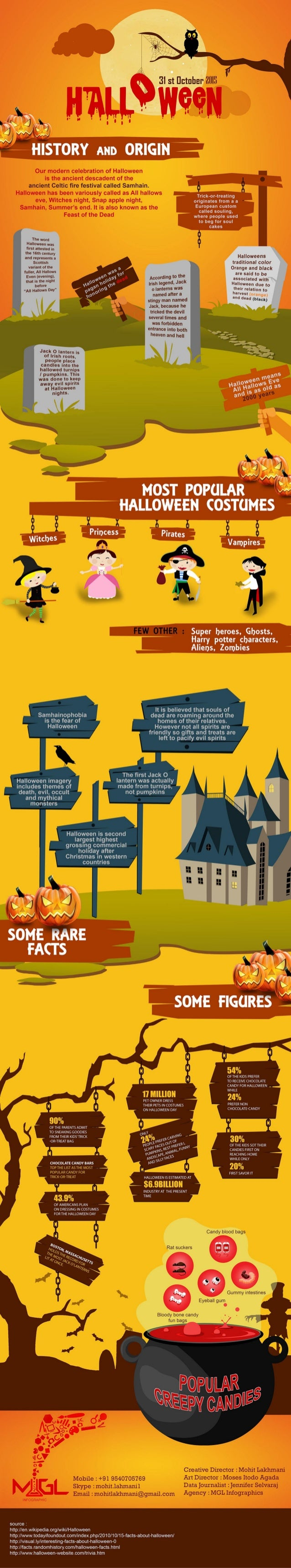 The word  Halloween was first attested in the 16th centuw and represents a Scottish variant of the fuller,  All Hallows Ev...