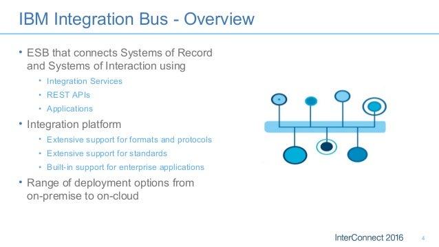 HAM 1032 Combining the Power of IBM API Management and IBM
