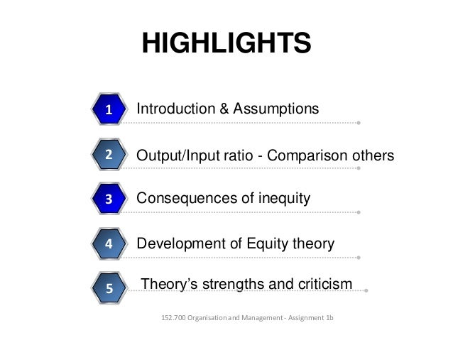 HIGHLIGHTSIntroduction & Assumptions1Output/Input ratio - Comparison others2Consequences of inequity3Development of Equity...