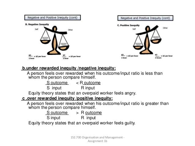 b.under rewarded inequity /negative inequity:A person feels over rewarded when his outcome/input ratio is less thanwhom th...