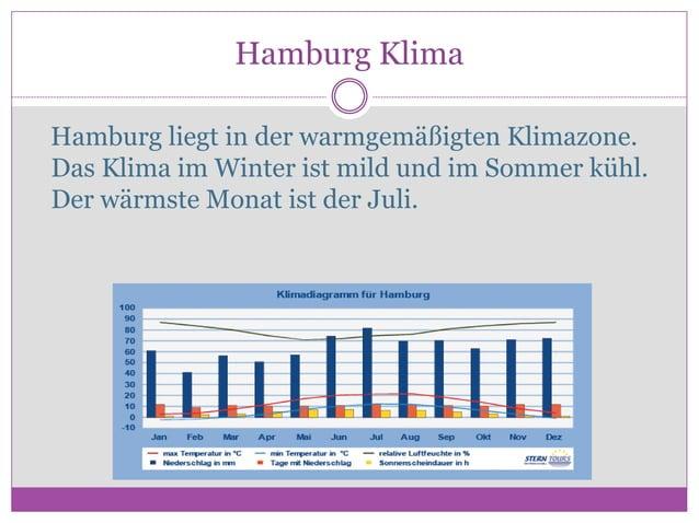 Hamburg Klima Hamburg liegt in der warmgemäßigten Klimazone. Das Klima im Winter ist mild und im Sommer kühl. Der wärmste ...