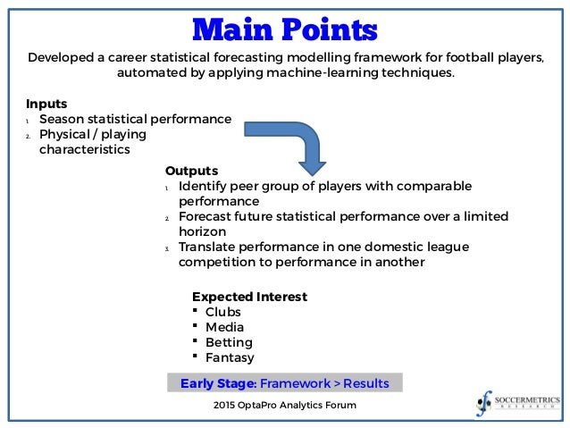 Framework for Forecasting Professional Soccer Player Career Paths