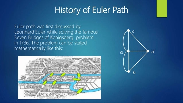 Hamilton path and euler path Slide 3