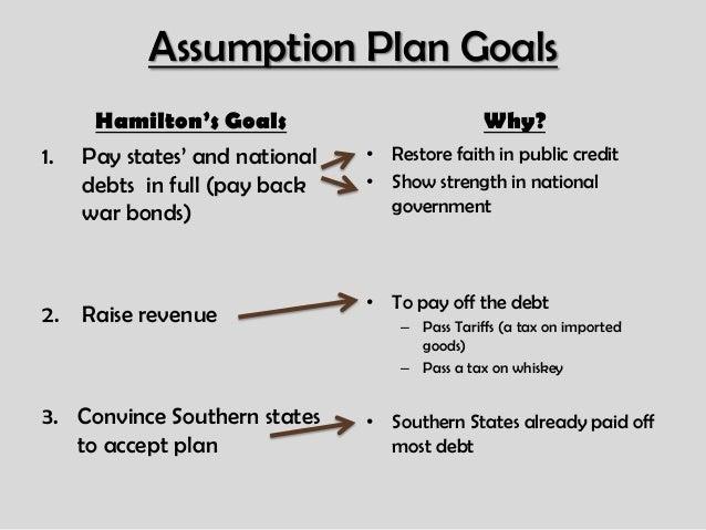 Hamiltons Financial Plan