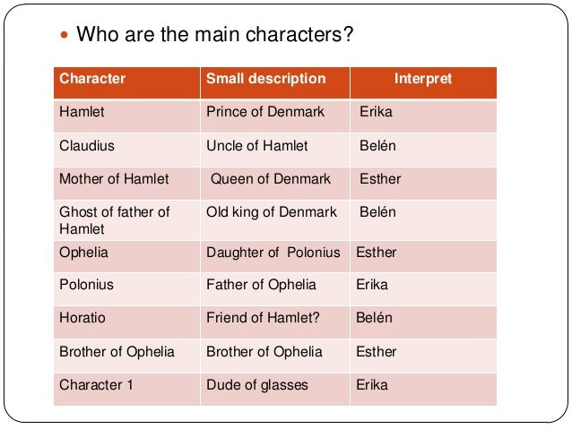 An analysis of major characters in hamlet by william shakespeare