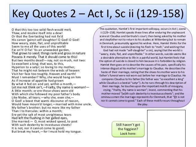 Analysis of Hamlet's First Soliloquy