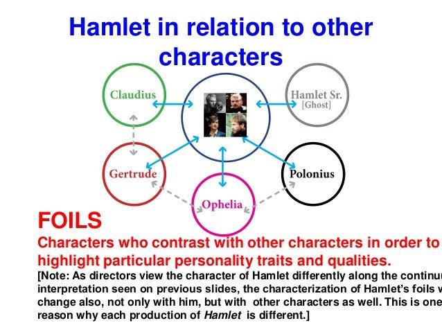 hamlet character traits