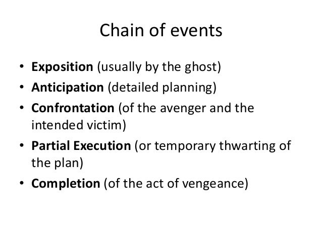 the portrayal of revenge in the play hamlet Girard argues that through hamlet shakespeare critiques the notion of revenge  girard says that shakespeare was weary of hackneyed revenge drama but.
