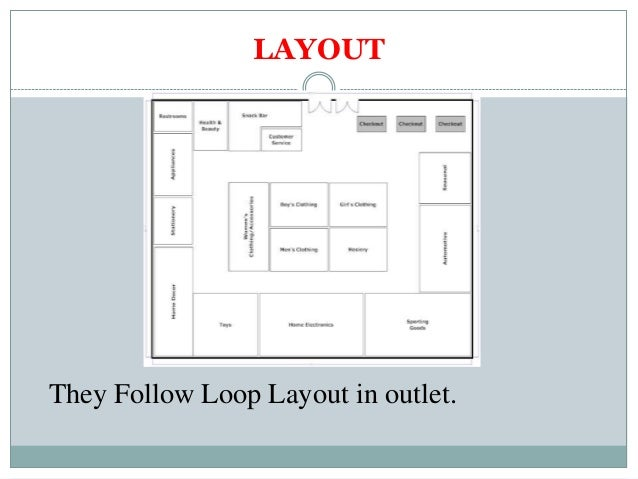 hamleys floor plan floor home plans ideas picture hamleys floor plan floor home plans ideas picture