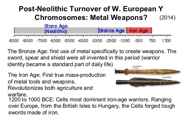R1b and the People of Europe: An Ancient DNA Update