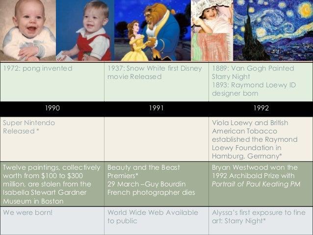 Hammer timeline