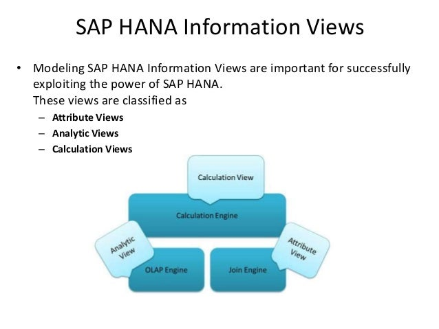 SAP Hana Overview
