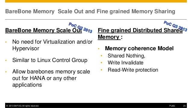 memory write and invalidate synonym