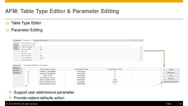 HANA SPS07 App Function Library