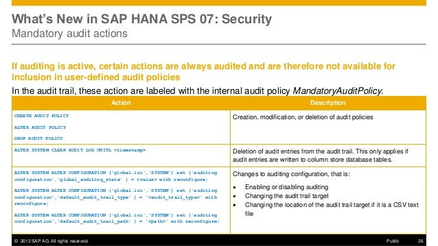 sap hana sps 07 security The following list details the affected hana 2 and hana versions: sap hana sps 12 (newdb rel 100121001466466057)  the user self-service tools of sap hana, and security note #2429069 in.
