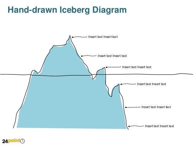 hand drawn iceberg diagram editable powerpoint graphics