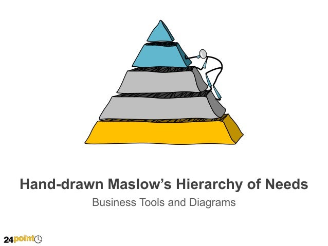Hand-drawn Maslow's Hierarchy of Needs Insert text  Insert text  Insert text   Insert text  Self actualization