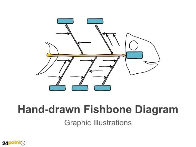 Hand-drawn Fishbone Diagram Text  Text  Text  Text  Text  Text  Text  Text  Text  Text  Text