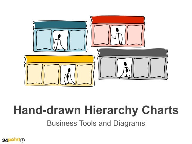 Hand-drawn Hierarchy Charts Type Text Here Type Text Here    Type Text Here Type Text Here  Type Text Here Type Text Her...