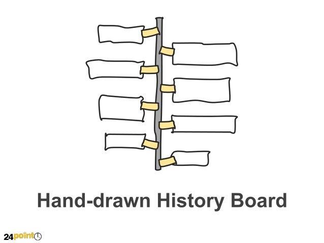 Hand-drawn History Board Insert text Insert text Insert text