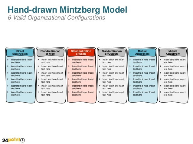 henry mintzberg framework analysis Henry mintzberg 16k i will not try to list all these ways to fail—blogs have their limits—but present a framework by which many henry is a born and.