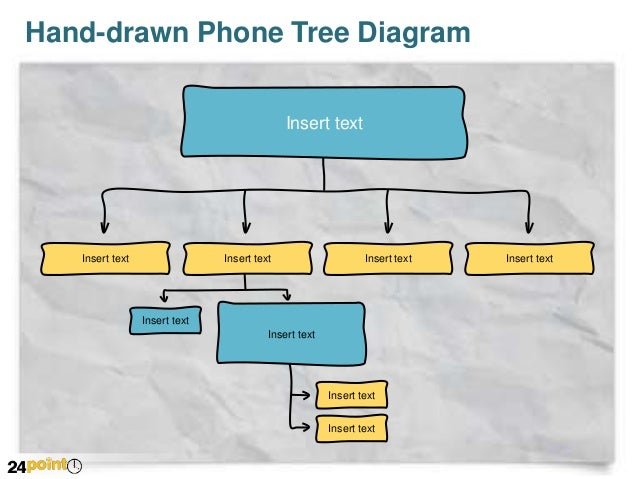 Hand drawn phone tree diagram 3 download our maps and diagrams and discover the advantages ccuart Image collections