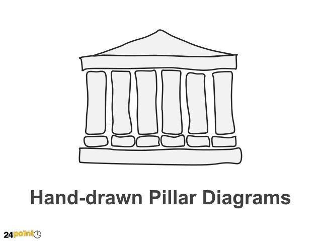Hand-drawn Pillar Diagrams  Text here