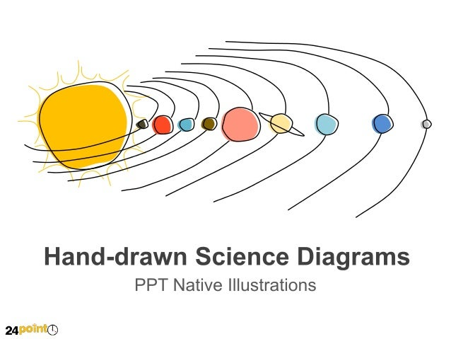 Hand Drawn Science Diagrams