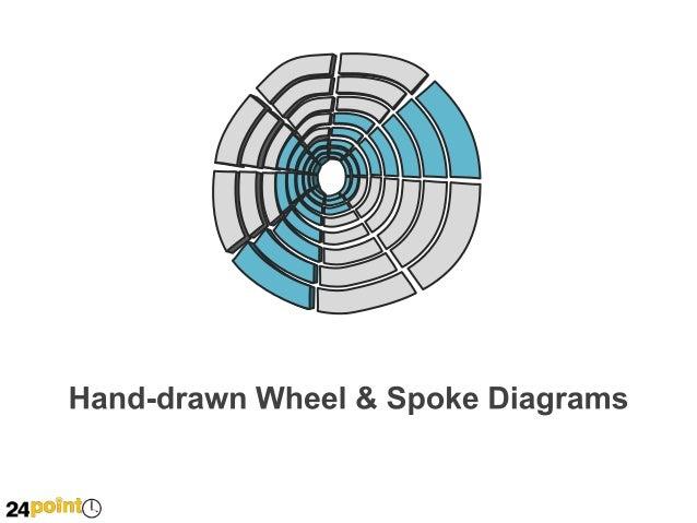 hand drawn wheel spoke diagrams powerpoint illustration rh pt slideshare net