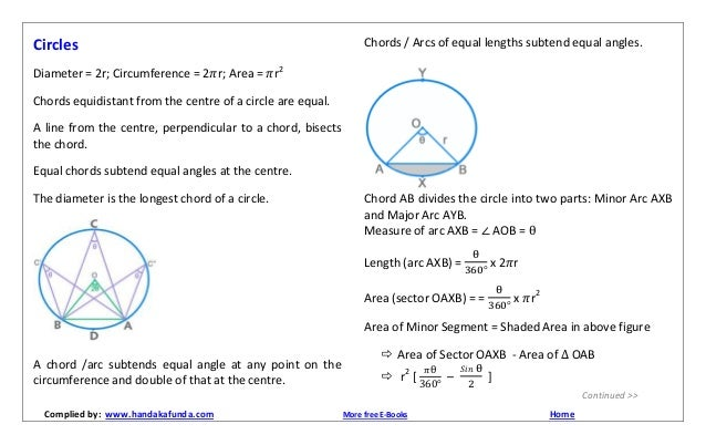 Chord Math Images Chord Guitar Finger Position