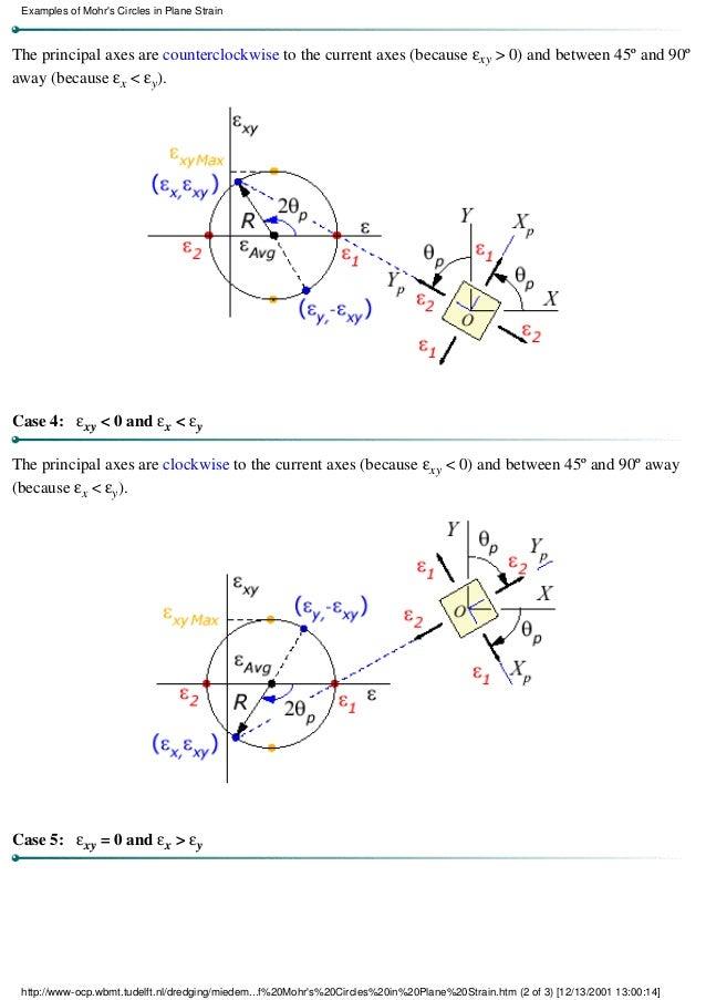 Handbook basic engineering theory