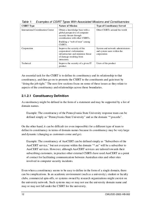 Handbook for Cyber Incident Response