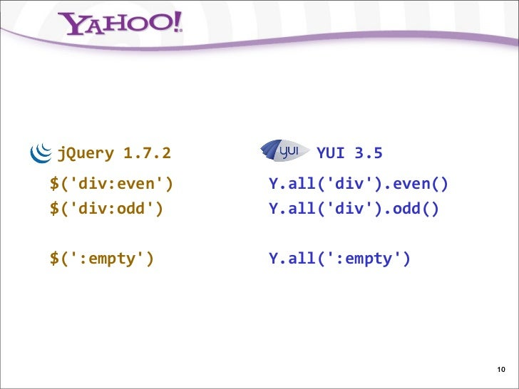 jQuery 1.7.2         YUI 3.5$(div:even)   Y.all(div).even()$(div:odd)    Y.all(div).odd()$(:empty)     Y.all(:empty)      ...