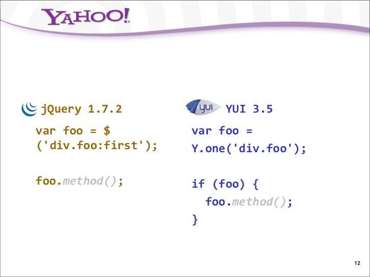 jQuery 1.7.2              YUI 3.5var foo = $          var foo =(div.foo:first);   Y.one(div.foo);foo.method();        if (...