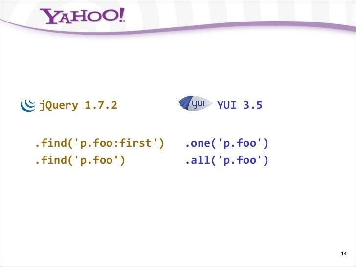 jQuery 1.7.2                YUI 3.5.find(p.foo:first)   .one(p.foo).find(p.foo)         .all(p.foo)                       ...
